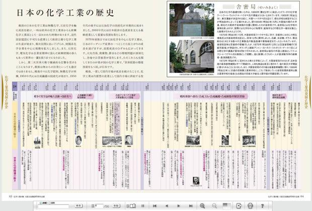 化学工業日報社様(電子書籍)