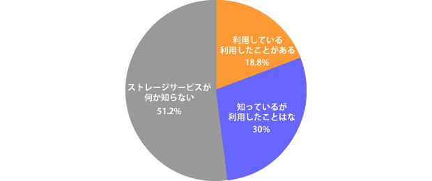 20141028-2_s1