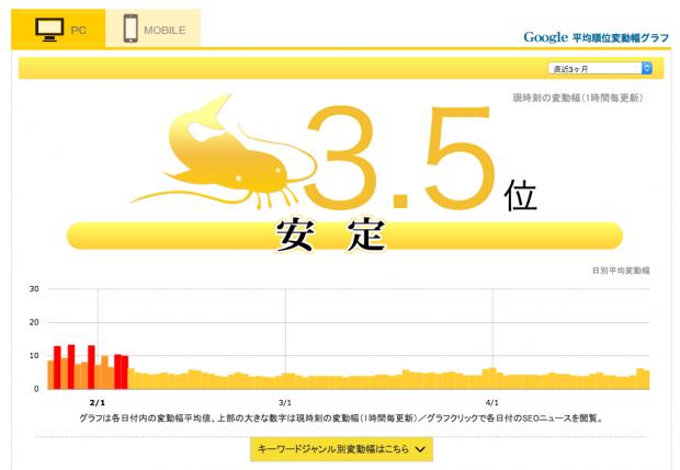 スクリーンショット 2015-04-24 12.11.59